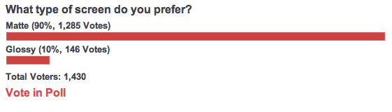 Which poll update